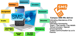 Send Bulk SMS to students with i-Genius Software