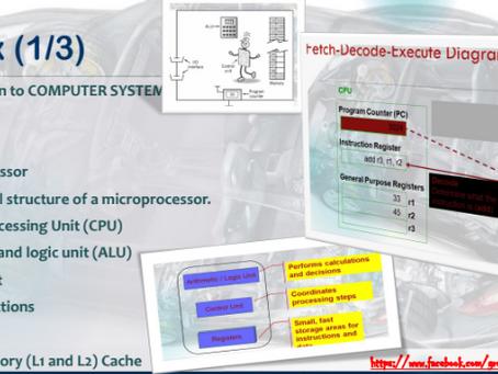 MicrocontrollerARCH