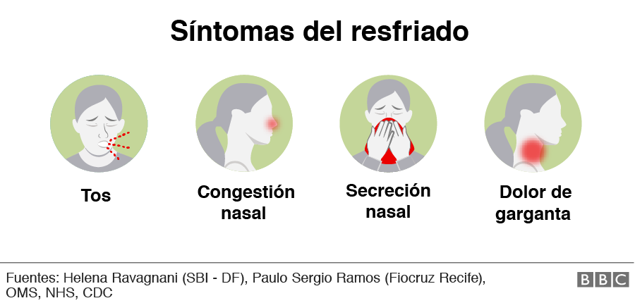 dentalMedics Dentista en Monterrey