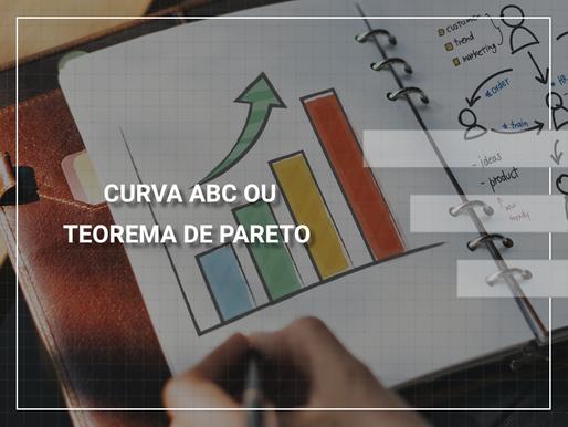 Curva ABC ou Teorema de Pareto - seu negócio precisa