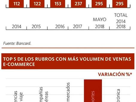 """Comercio electrónico en Paraguay se incrementa a pasos """"agigantados"""""""