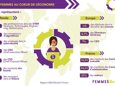 Les femmes au coeur de l'économie