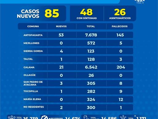 REPORTE REGIONAL COVID-19.  CASOS EN LA REGIÓN DE ANTOFAGASTA BAJAN A 85