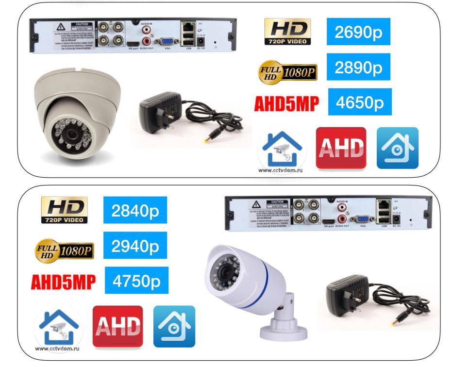 Стоимость комплектов видеонаблюдения на 1 камеру