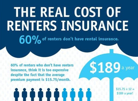 What is Renter's Insurance?