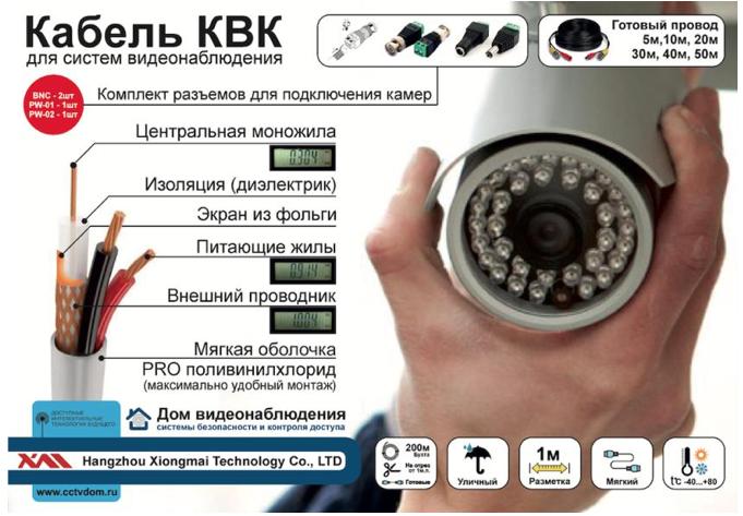 Комбинированный кабель КВК для систем видеонаблюдения