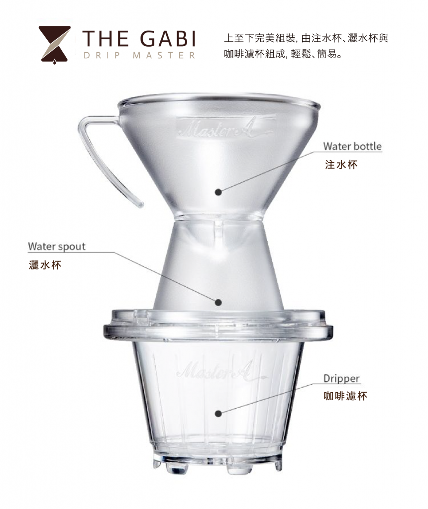 THE GABI MASTER A 咖啡濾杯都是你的最佳神器!