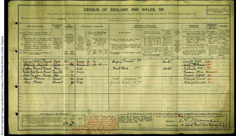 Census schedule for husband and wife Edward Arthur Maund and Eleonora Maund in Hammersmith. The National Archives, catalogue reference: RG 14/227.