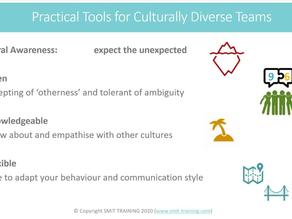 Best Practices for Leaders - Intercultural Successes Part 3