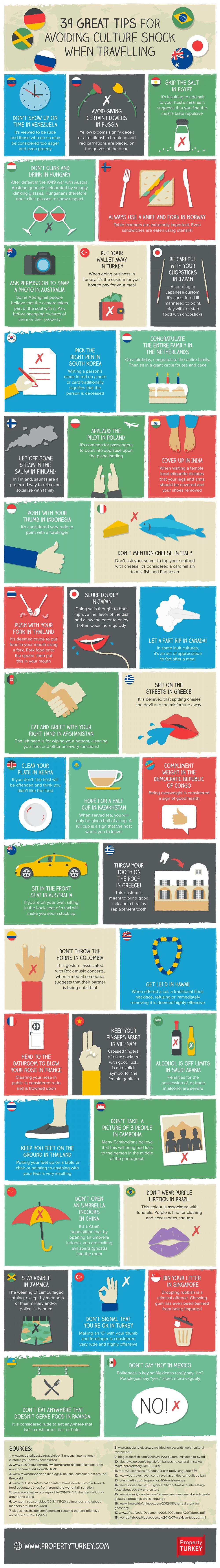 great tips for avoiding