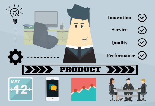 Product Executives in terms of  Consultanting?