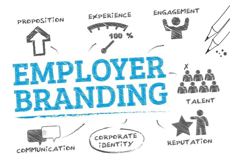 plumb-of-employer-branding-roi