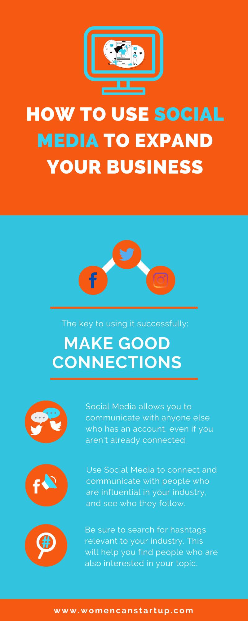Digital marketing tips - How to use social media