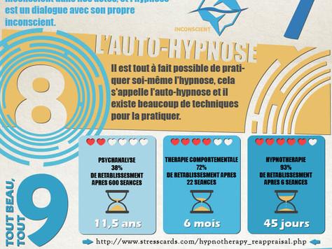 15 choses à savoir sur l'hypnose - Infographie de Olivier Peyrega