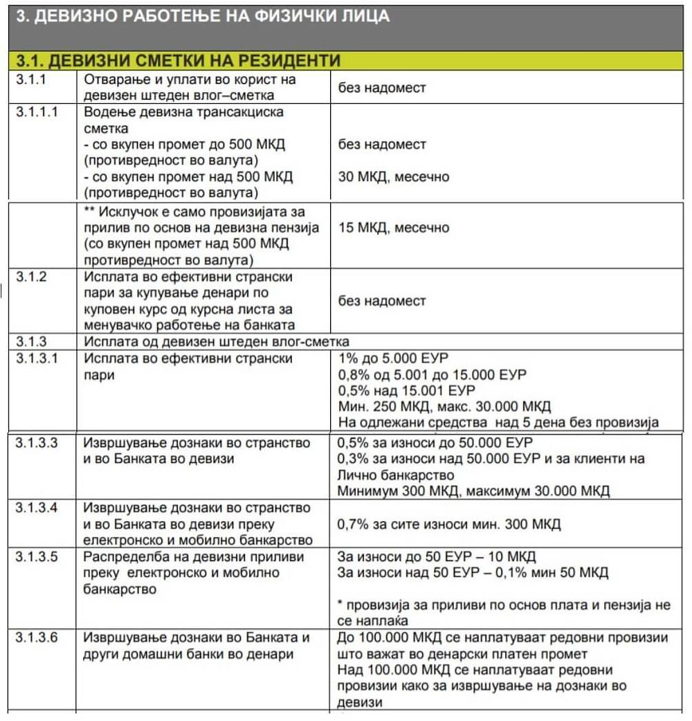 Извадок од Одлуката за тарифата на надоместоци на услугите што ги врши НЛБ Банка