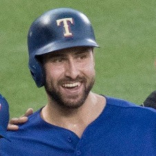 Contrarian Opinions: Texas Rangers are on the Rise