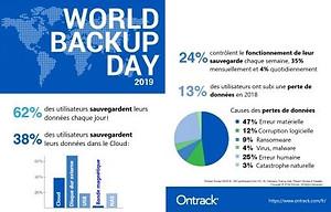 Ontrack World Backup Day 2019