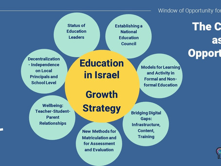 Growth Strategy for the Education System in Israel, post Corona