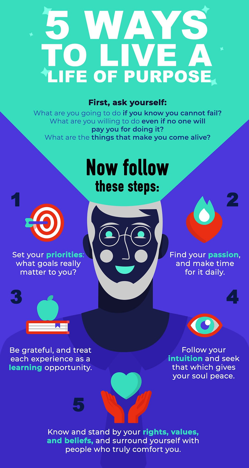 Infographics. 5 ways to live a life of purpose. Big Five. Purpose for existing. Global Warming. Climate Coping.