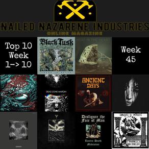 Top 10 Weekly - Week 45 Underground Bandcamp