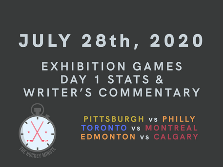 July 28th 2020 - Exhibition Game Day 1/3 stats & writer's commentary