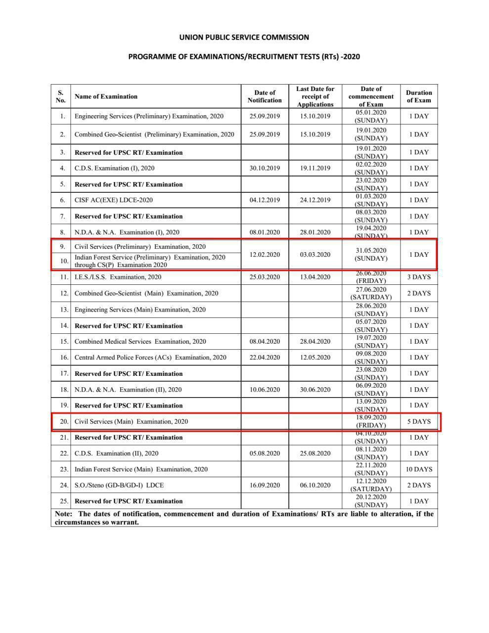 UPSC 2020 Examination Time Table