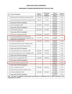 UPSC Civil Services Preliminary Exam 2019 Question Paper GS 1