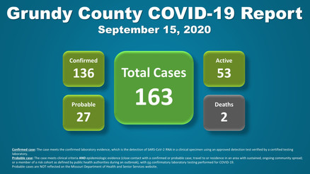 Grundy County COVID-19 Update (09.15.20)