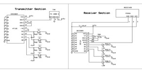 L92, Remote Controller Using Radio Frequency (RF) ID