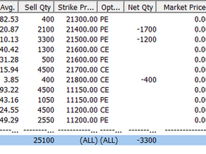 Profit ₹68,850/- for 31 July - 6 August 2020