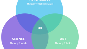 UXD: Engineering Everyday Experiences
