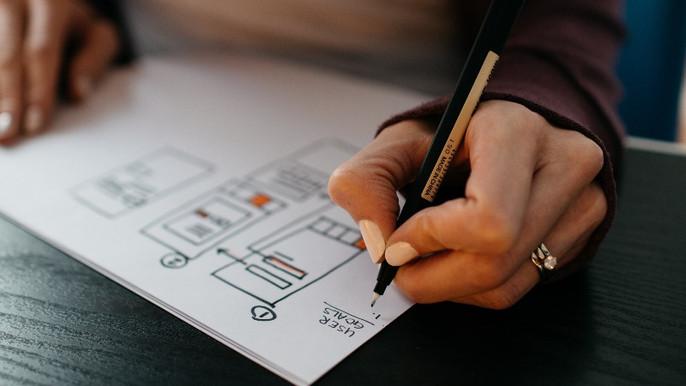 UX copywriting 2020: Scrittura modellata sui bisogni dell'utente