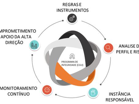 CONHEÇA OS 5 PILARES DE UM PROGRAMA DE COMPLIANCE.