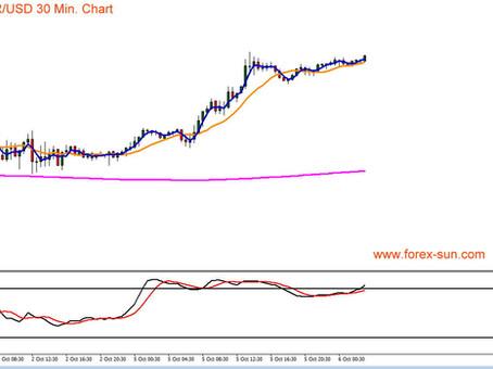 Euro vs US-Dollar: Warum der Euro weit über 1,18 steigen kann