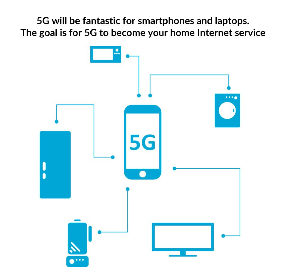 5G may replace your high speed service provider