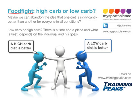 Food fight: High carb or high fat