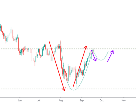 USDJPY Technical Analysis: Cup and Handle Formation