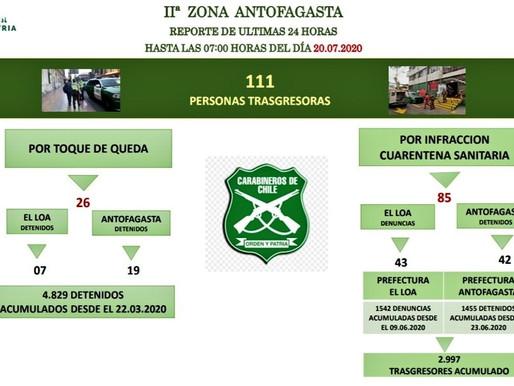 NUMERO DE INFRACTORES DE CUARENTENA Y TOQUE DE QUEDA EN ANTOFAGASTA (20 DE JULIO)