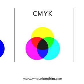 ว่าด้วย RGB /CMYK และ Pantone