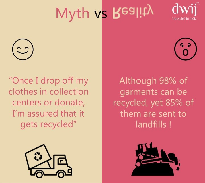 recycling in clothing industry
