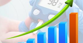 Diabetes: Fator de risco para covid-19, diabetes cresce 34% em 13 anos no país