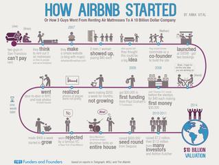 How do you build a $10 billion company?