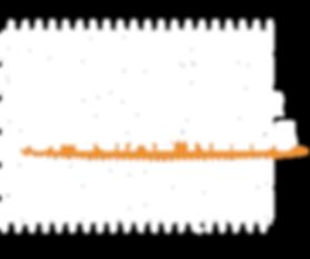 Spectra lenses