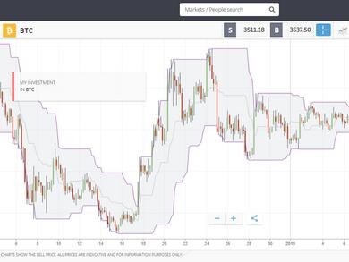 Bitcoin Price Analysis January 13 2010