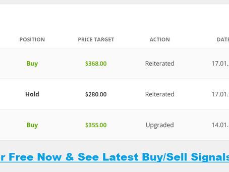 Apple Share Price Forecast - $368