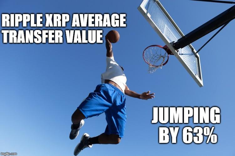 Ripple XRP Money Transfer