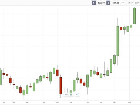 Savills Share Price Forecast - SVS