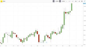 savills share price