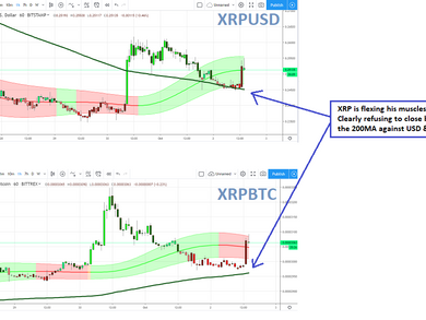Ripple XRP Price Is Getting Ready For A Bullish Move