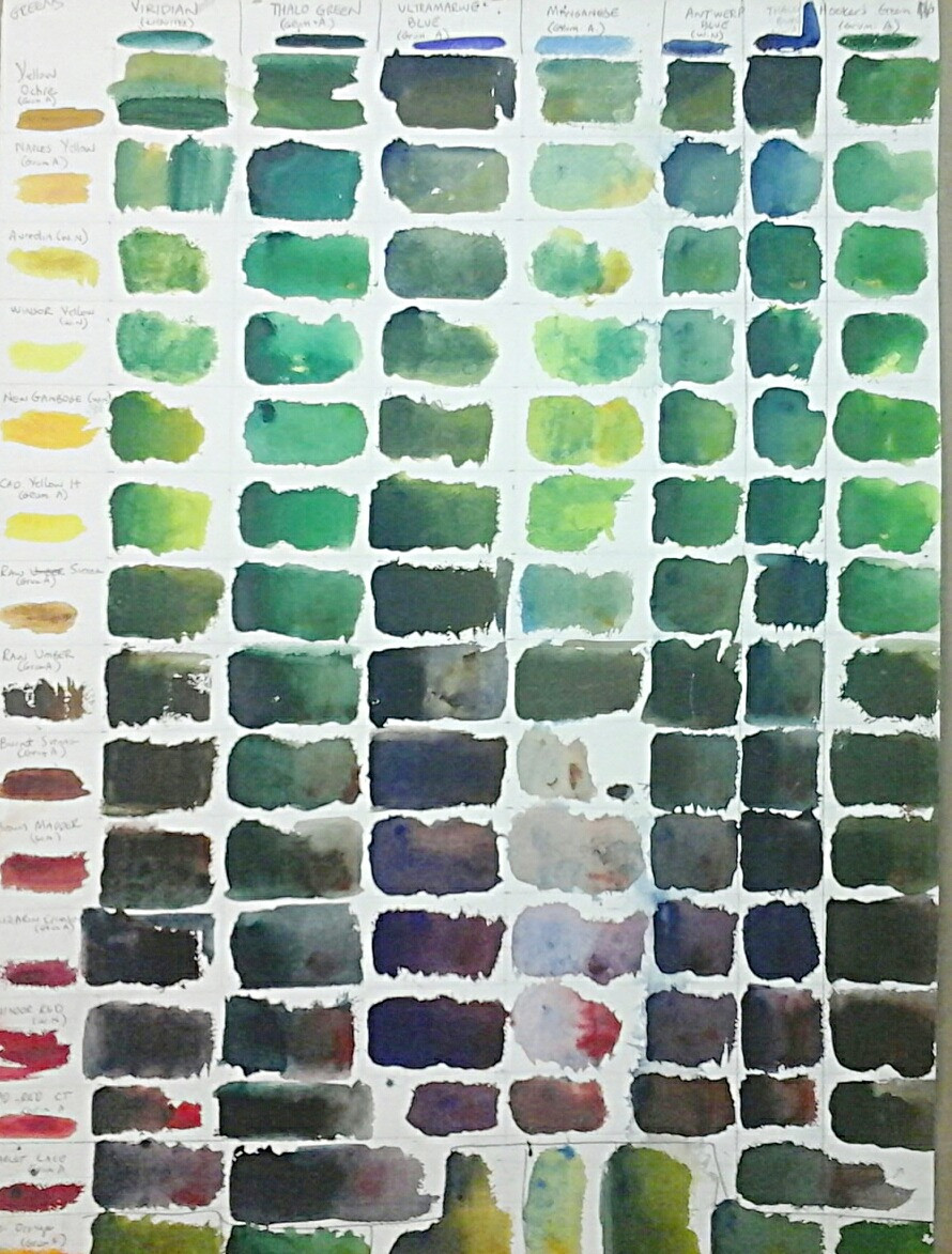 Color mixing in watercolor. Use dark colors of color theory. Avoid black on your color palette.